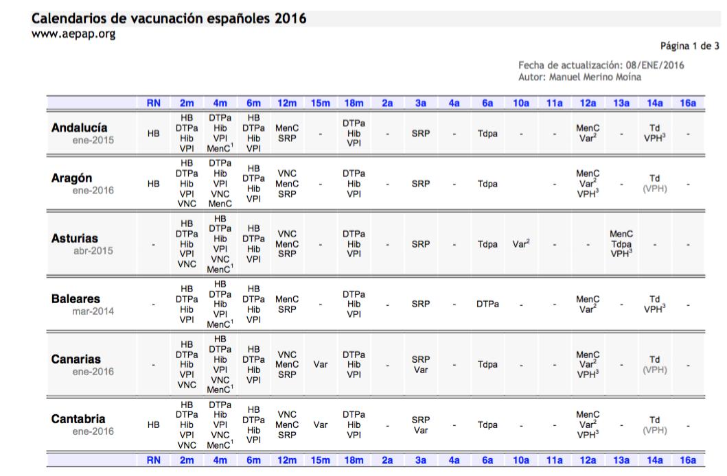 calendario vacunas 1